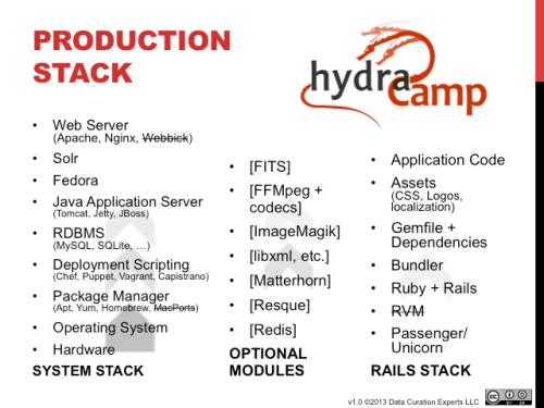 ProductionStack v1.0 640x480