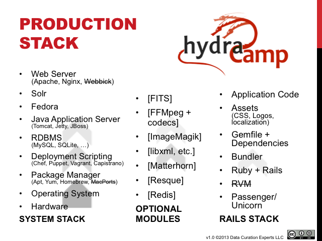 ProductionStack v1.0 640x480